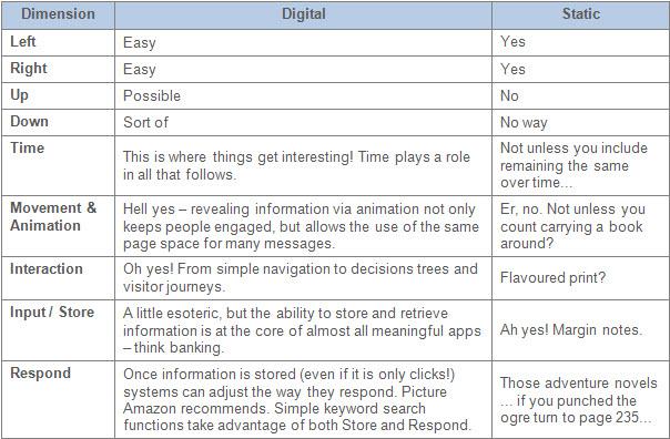 Web dimensions